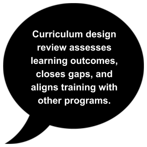 Curriculum design review assesses learning outcomes, closes gaps, and aligns training with other programs.