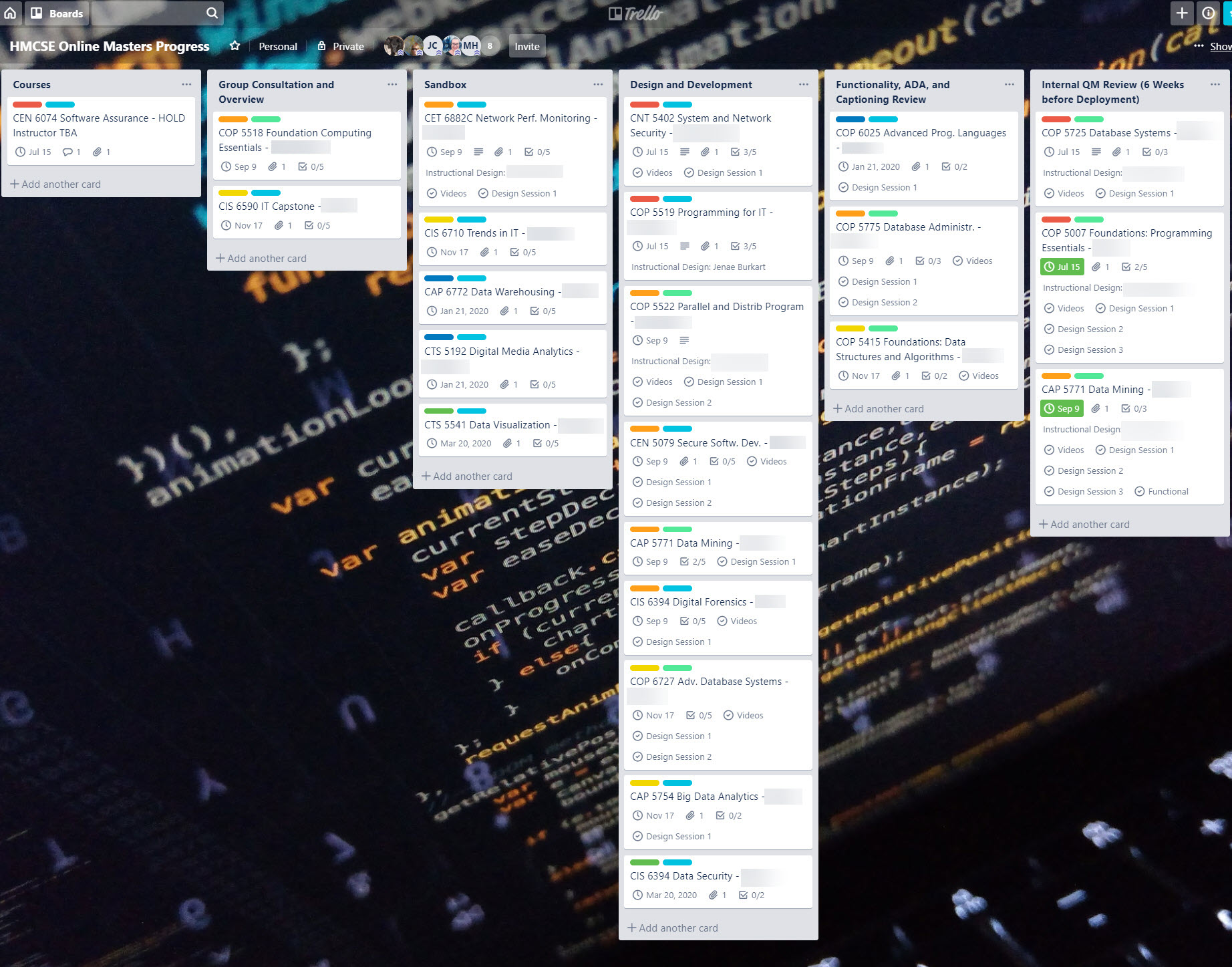 Image of the UWF Trello board for project management